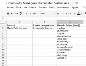 Googledocs #communityvalenciana