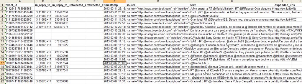 Excel archivo Tweets @maytevs