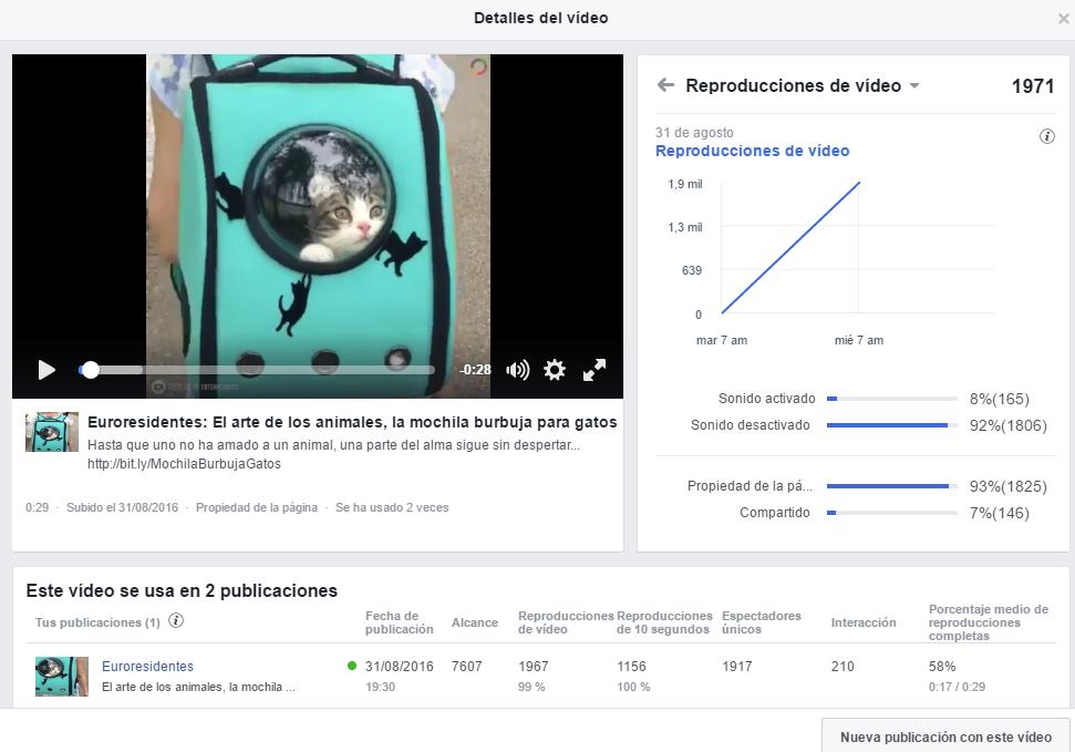 Detalle estadísticas publicación compartida vídeo Facebook