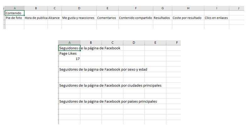 Estadísticas Facebook nuevas páginas